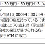 セブン銀行カードローンは利用2カ月で増額申請ができる