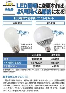 借金と電気代